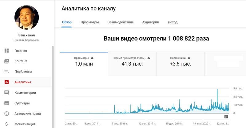 Мой канал в Ютуб набрал 1 миллион просмотров)))